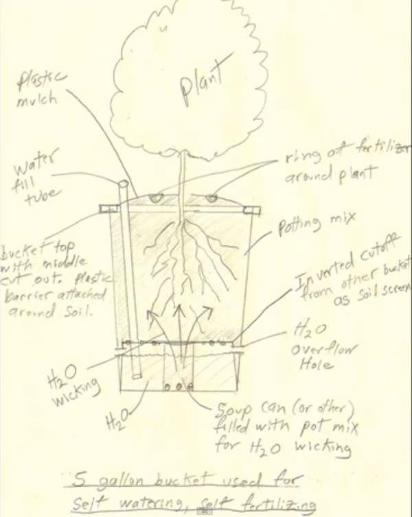 Schets-hydropot-zelf-maken-emmer